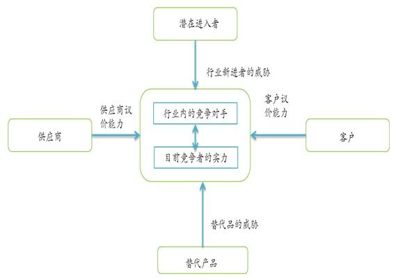 金属铅项目所处行业环境分析